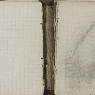 1865-1870년 경의 크로키 화첩 : 빈 페이지 : 손 습작