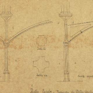 파리의 중앙 시장, 철근 골조