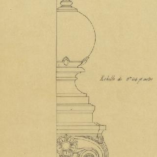 파리의 오페라 극장, 꼭대기 장식의 세부 묘사