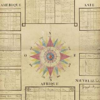 지형학 도표