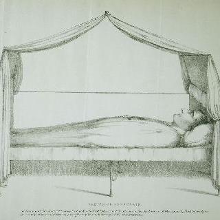 보나파르트 모습 스케치. 캅튼이 묘사한, 오스테를리츠 야전 침대 위의 장면