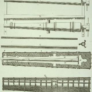 제련소의 일곱 번째 장면, 주조할 부품들의 견본