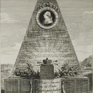 루이 16세와 정관 헌법에 대한 우의화