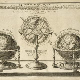 판 3 : 천구, 고리모양 반구, 지구