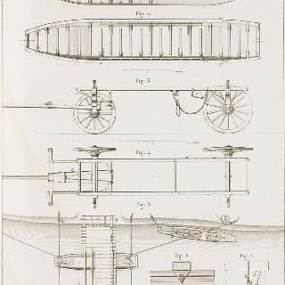 포병대의 장비, 19세기, 프랑스 포병대
