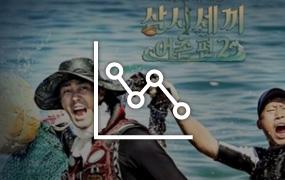 [요섹남] 차줌마 VS 백주부 월별 언급량 비교