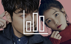 [장기하♥아이유] 아이유 '음악성' 언급량, 열애 전후 변화 추이