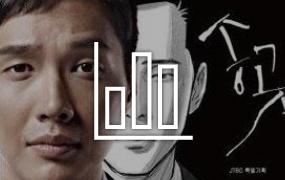 [웹툰] 웹툰 등장인물과 캐스팅 배우와의 싱크로율 순위