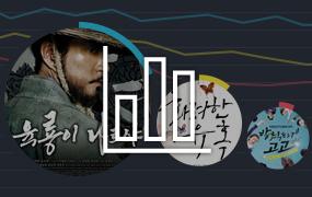 [월화드라마] 지상파3사 월화드라마 비교(시청률&인기도지수)