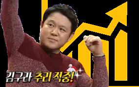 [빅데이터 검증] 복면가왕 김구라의 루돌프 조정민 예언의 적중률은?