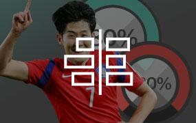[손흥민 이상형] 손흥민의 이상형 4 조건 매칭점수 TOP3 셀럽