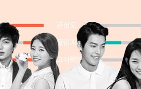 [빅데이터 검증] 이민호♡수지, 신민아♡김우빈 커플, 연하남이 더 어울린다고?